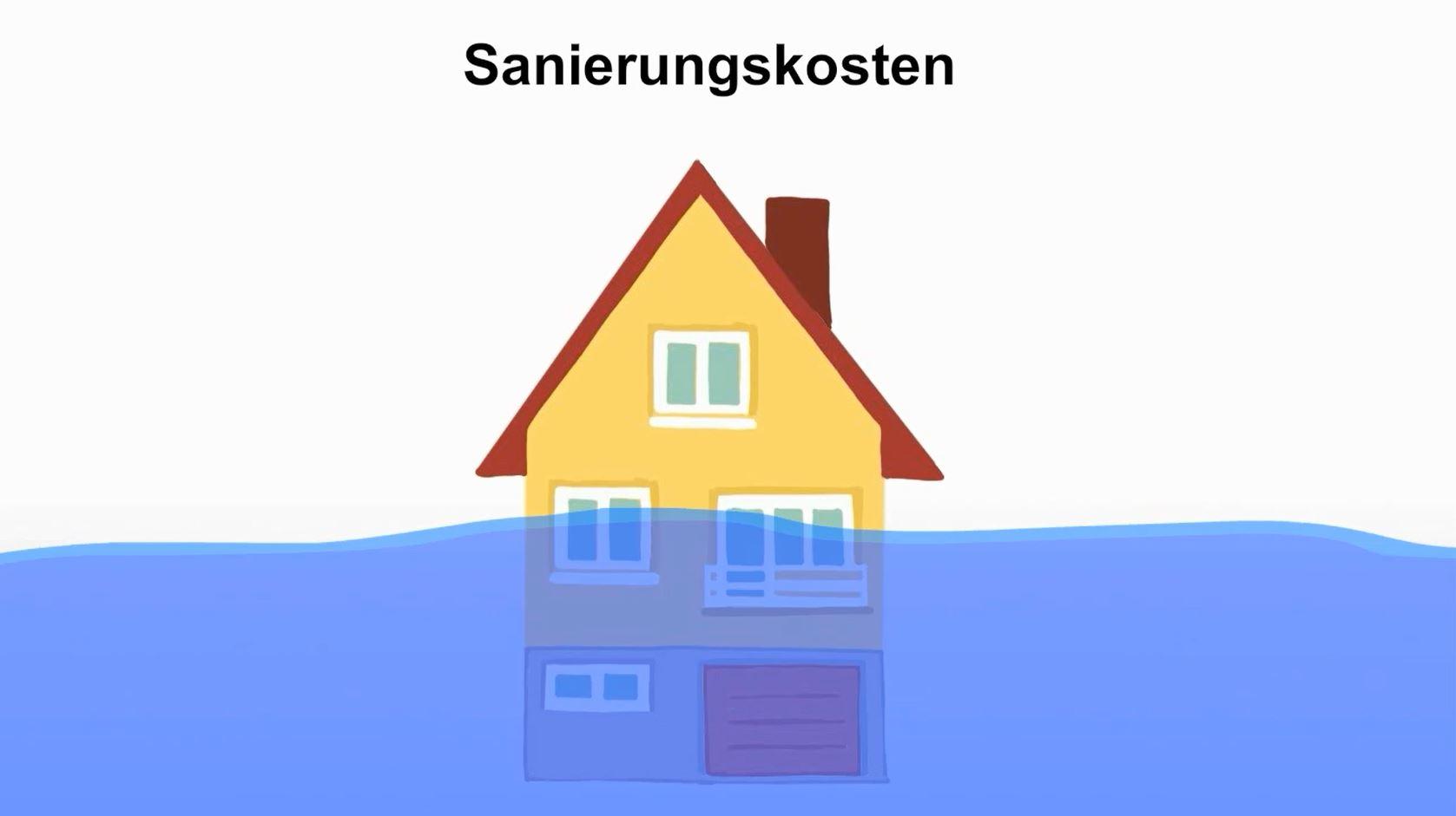 steuerberater friedrich sieveneck steinfurt m nster. Black Bedroom Furniture Sets. Home Design Ideas
